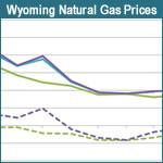 Wyoming Natural Gas Prices